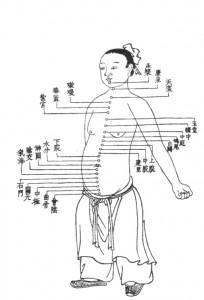Akupunkturmensch